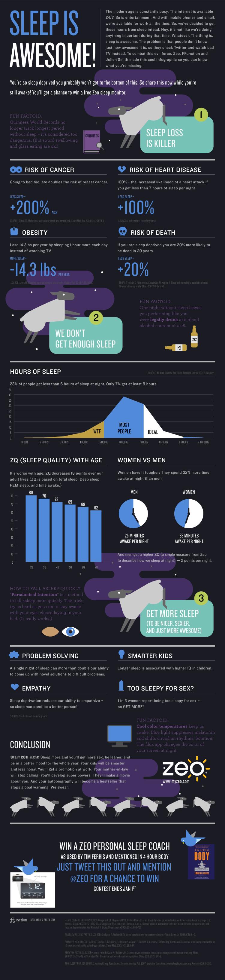 Sleep is Awesome zeo-Sleep-Infographic-FFunction